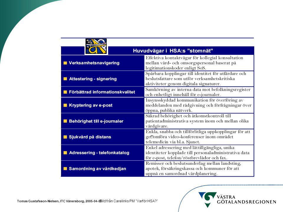 Tomas Gustafsson-Nielsen, ITC Vänersborg, 2005-04-05 Några konkreta mål med KIV Metakatalog är: Implementera en regiongemensam katalog med information om personal och organisation utifrån de krav som ställs av Innehållsprojektet KIV.