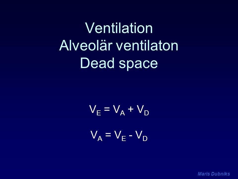 Maris Dubniks Ventilation Alveolär ventilaton Dead space V E = V A + V D V A = V E - V D