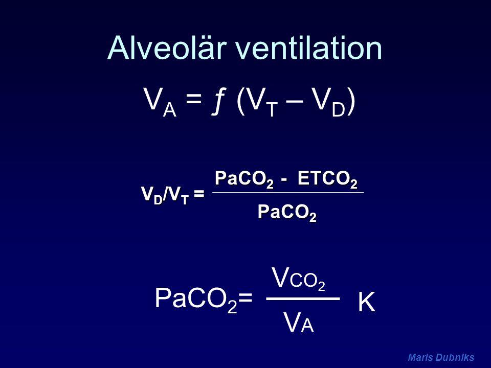 Maris Dubniks Alveolär ventilation V A = ƒ (V T – V D ) V D /V T = PaCO 2 - ETCO 2 PaCO 2 PaCO 2 = V CO 2 VAVA K