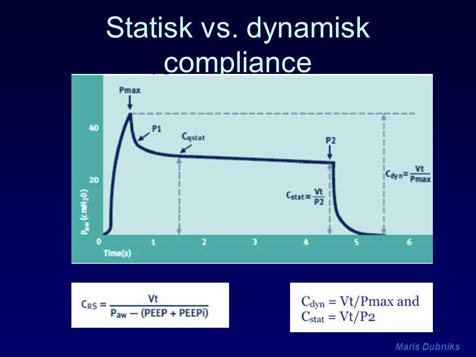 Maris Dubniks Statisk vs. dynamisk compliance