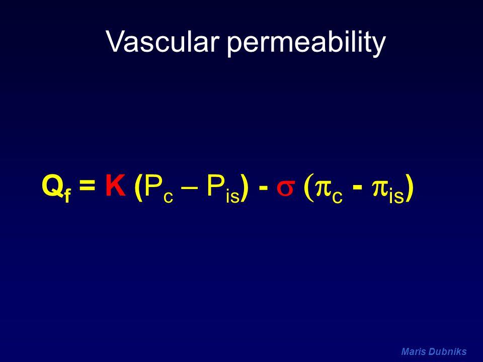 Maris Dubniks Q f = K (P c – P is ) -  c -  is ) Vascular permeability