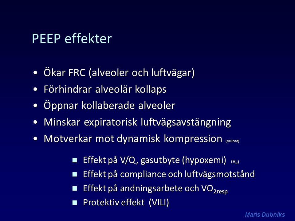Maris Dubniks PEEP effekter Ökar FRC (alveoler och luftvägar)Ökar FRC (alveoler och luftvägar) Förhindrar alveolär kollapsFörhindrar alveolär kollaps