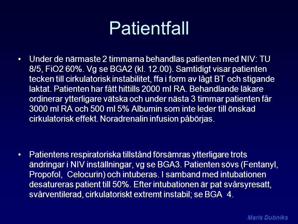 Patientfall Under de närmaste 2 timmarna behandlas patienten med NIV: TU 8/5, FiO2 60%. Vg se BGA2 (kl. 12.00). Samtidigt visar patienten tecken till