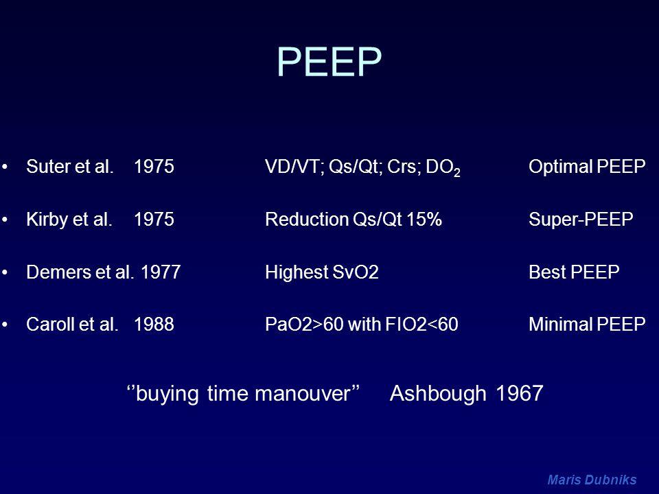 Maris Dubniks PEEP Suter et al. 1975VD/VT; Qs/Qt; Crs; DO 2 Optimal PEEP Kirby et al. 1975Reduction Qs/Qt 15%Super-PEEP Demers et al. 1977Highest SvO2