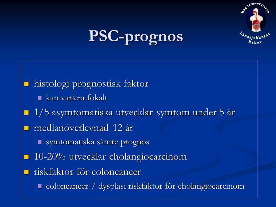 PSC-prognos histologi prognostisk faktor histologi prognostisk faktor kan variera fokalt kan variera fokalt 1/5 asymtomatiska utvecklar symtom under 5 år 1/5 asymtomatiska utvecklar symtom under 5 år medianöverlevnad 12 år medianöverlevnad 12 år symtomatiska sämre prognos symtomatiska sämre prognos 10-20% utvecklar cholangiocarcinom 10-20% utvecklar cholangiocarcinom riskfaktor för coloncancer riskfaktor för coloncancer coloncancer / dysplasi riskfaktor för cholangiocarcinom coloncancer / dysplasi riskfaktor för cholangiocarcinom