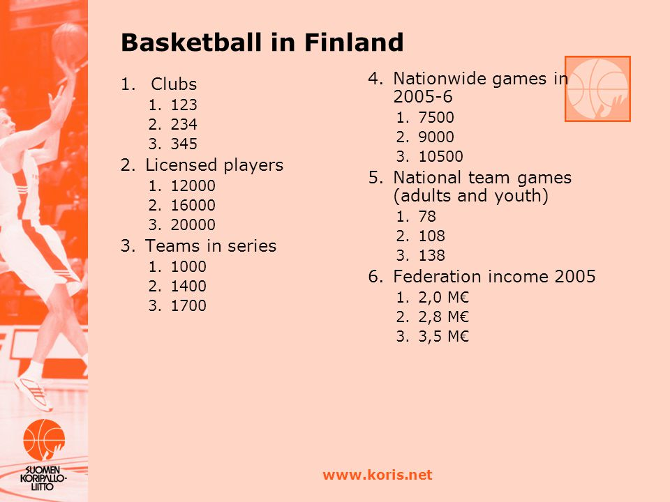 www.koris.net Basketball in Finland 1.Clubs 1.123 2.234 3.345 2.Licensed players 1.12000 2.16000 3.20000 3.Teams in series 1.1000 2.1400 3.1700 4.Nationwide games in 2005-6 1.7500 2.9000 3.10500 5.National team games (adults and youth) 1.78 2.108 3.138 6.Federation income 2005 1.2,0 M€ 2.2,8 M€ 3.3,5 M€
