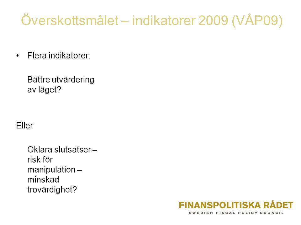 Överskottsmålet – indikatorer 2009 (VÅP09) Flera indikatorer: Bättre utvärdering av läget.