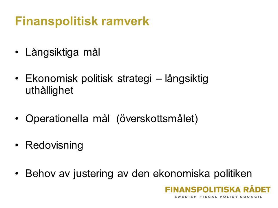 Finanspolitisk ramverk Långsiktiga mål Ekonomisk politisk strategi – långsiktig uthållighet Operationella mål (överskottsmålet) Redovisning Behov av justering av den ekonomiska politiken