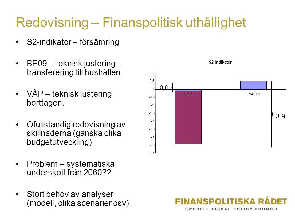 Redovisning – Finanspolitisk uthållighet S2-indikator – försämring BP09 – teknisk justering – transferering till hushållen.