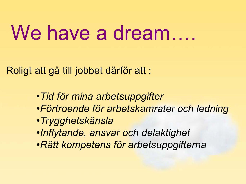 We have a dream…. Roligt att gå till jobbet därför att : Tid för mina arbetsuppgifter Förtroende för arbetskamrater och ledning Trygghetskänsla Inflyt
