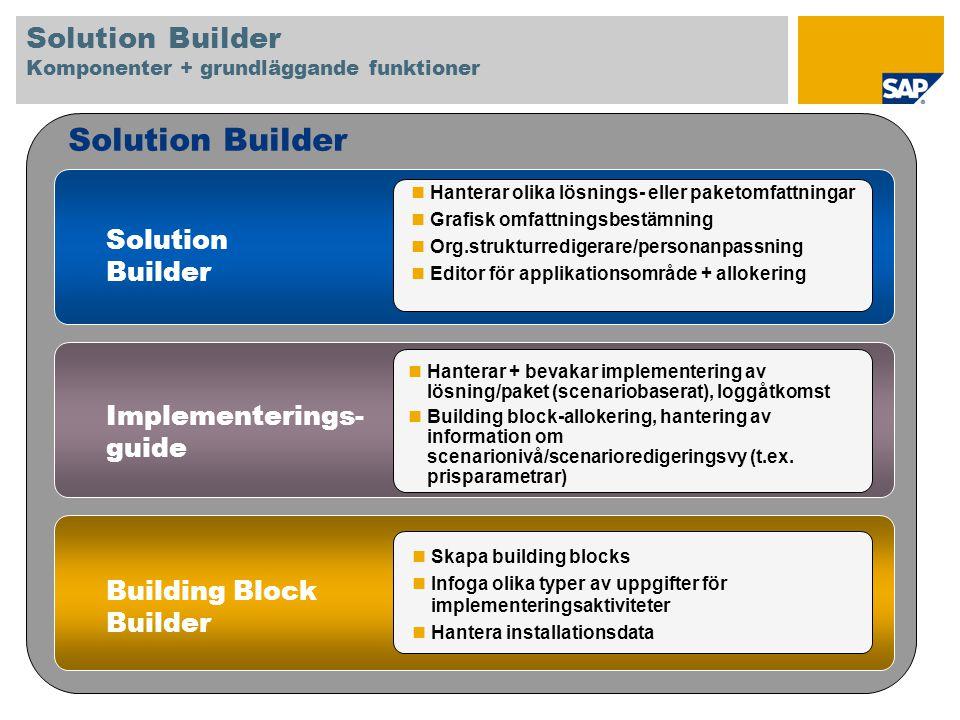 Solution Builder Hanterar olika lösnings- eller paketomfattningar Grafisk omfattningsbestämning Org.strukturredigerare/personanpassning Editor för app