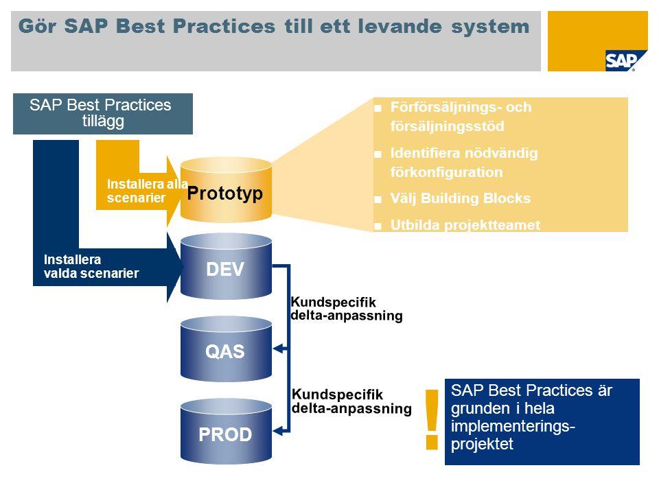 Gör SAP Best Practices till ett levande system SAP Best Practices är grunden i hela implementerings- projektet Kundspecifik delta-anpassning Prototyp