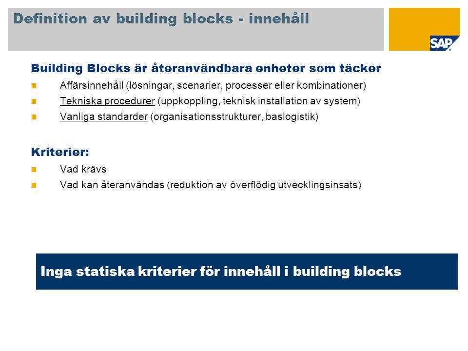 Definition av building blocks - innehåll Building Blocks är återanvändbara enheter som täcker Affärsinnehåll (lösningar, scenarier, processer eller ko