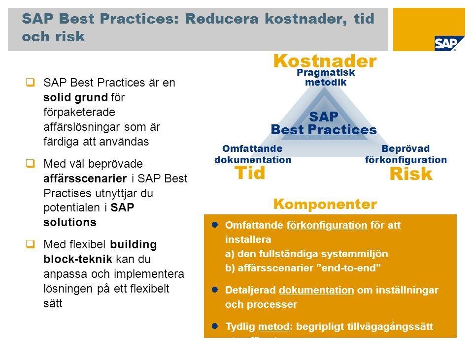 SAP Best Practices: Reducera kostnader, tid och risk Tid Risk Pragmatisk metodik Beprövad förkonfiguration Omfattande dokumentation SAP Best Practices