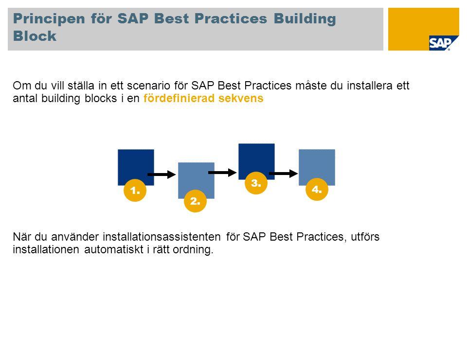 Principen för SAP Best Practices Building Block Om du vill ställa in ett scenario för SAP Best Practices måste du installera ett antal building blocks