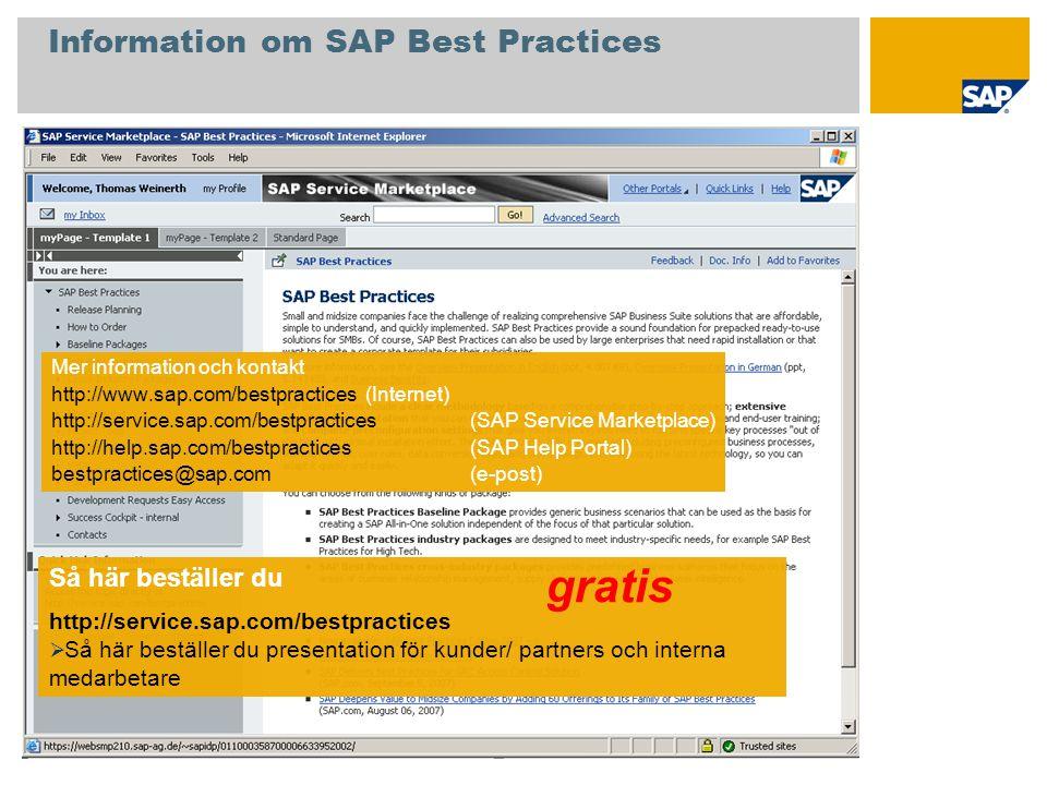 Information om SAP Best Practices Mer information och kontakt http://www.sap.com/bestpractices (Internet) http://service.sap.com/bestpractices (SAP Se