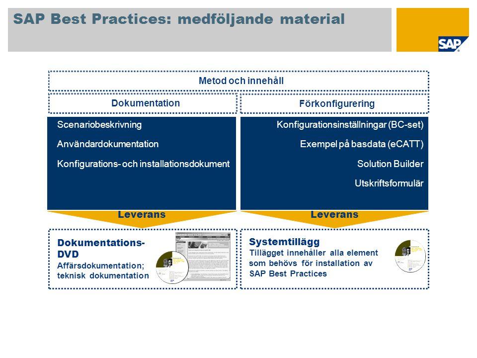 SAP Best Practices: medföljande material Metod och innehåll Dokumentation Scenariobeskrivning Användardokumentation Konfigurations- och installationsd