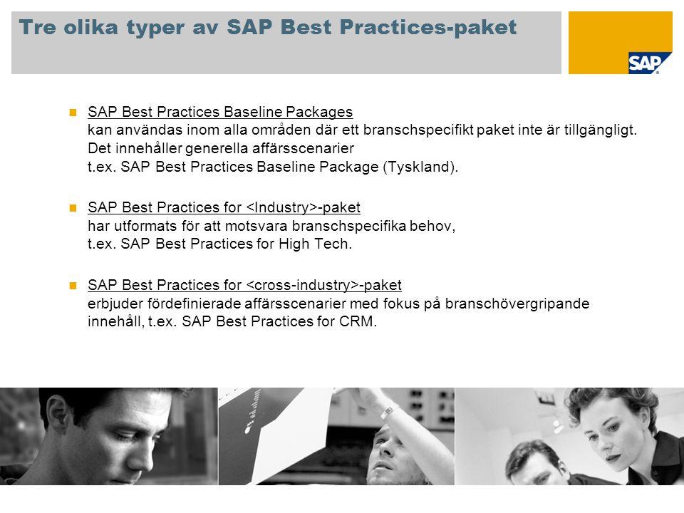 Tre olika typer av SAP Best Practices-paket SAP Best Practices Baseline Packages kan användas inom alla områden där ett branschspecifikt paket inte är