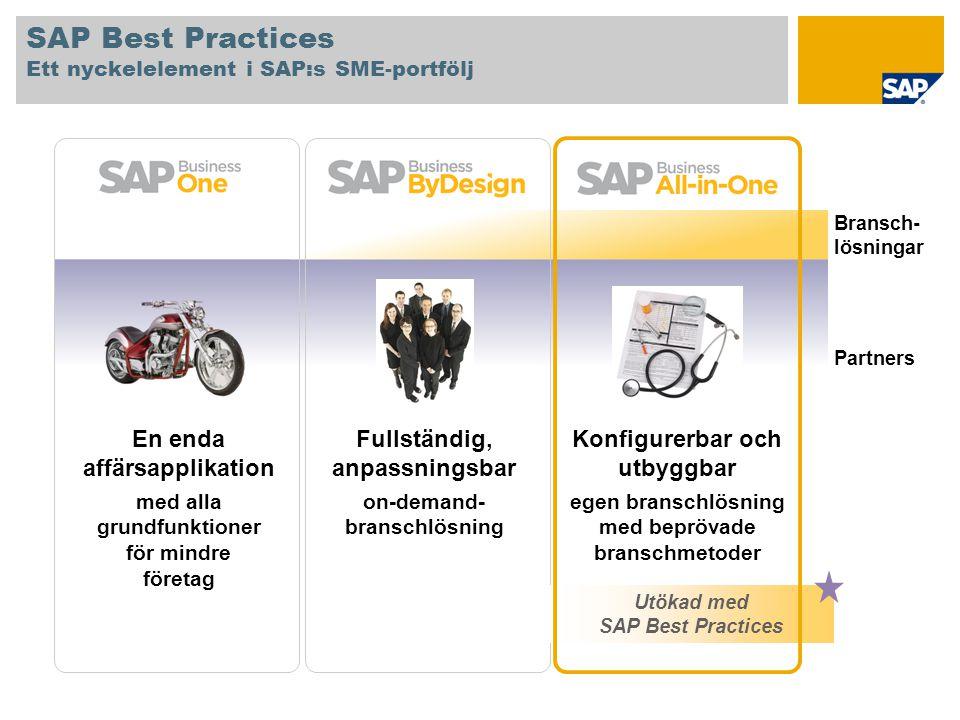 SAP Best Practices Ett nyckelelement i SAP:s SME-portfölj Konfigurerbar och utbyggbar egen branschlösning med beprövade branschmetoder Fullständig, an