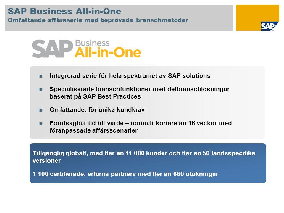 SAP Business All-in-One Omfattande affärsserie med beprövade branschmetoder Integrerad serie för hela spektrumet av SAP solutions Specialiserade brans