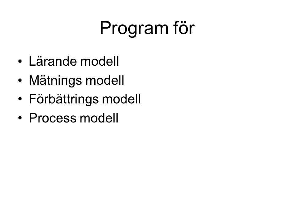 Program för Lärande modell Mätnings modell Förbättrings modell Process modell