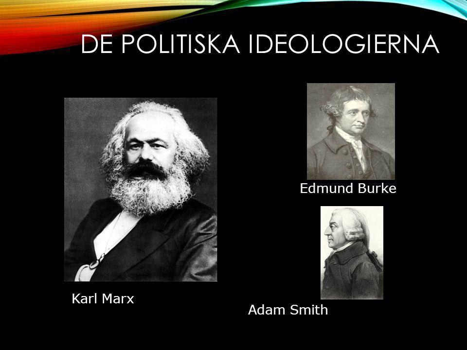 DE POLITISKA IDEOLOGIERNA Karl Marx Adam Smith Edmund Burke