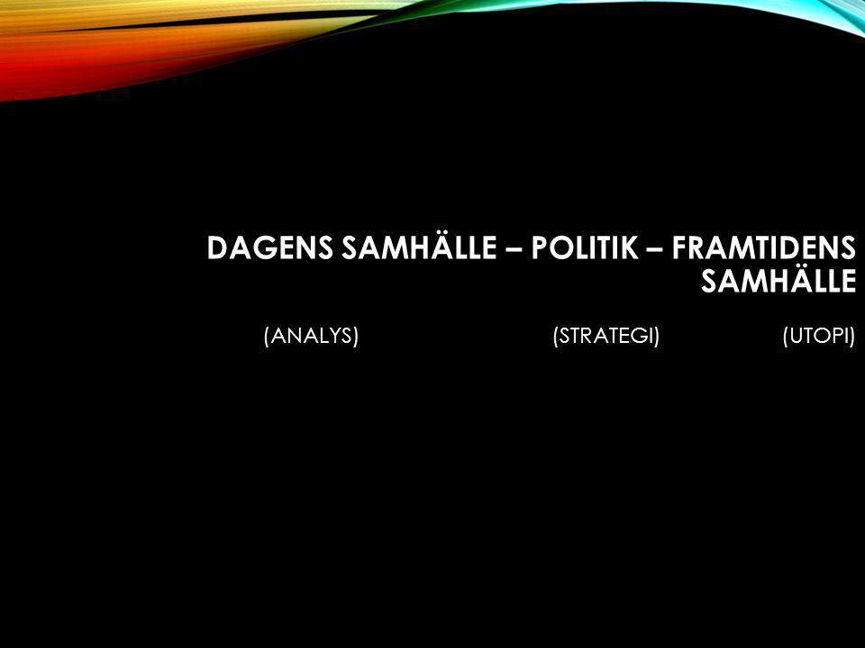DAGENS SAMHÄLLE – POLITIK – FRAMTIDENS SAMHÄLLE (ANALYS) (STRATEGI) (UTOPI)