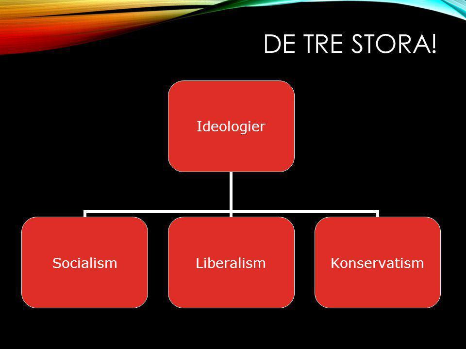 DE TRE STORA! Ideologier SocialismLiberalismKonservatism