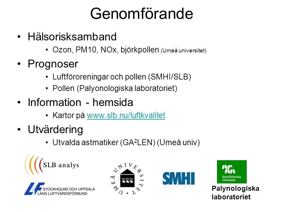 Genomförande Hälsorisksamband Ozon, PM10, NOx, björkpollen (Umeå universitet) Prognoser Luftföroreningar och pollen (SMHI/SLB) Pollen (Palyonologiska laboratoriet) Information - hemsida Kartor på www.slb.nu/luftkvalitetwww.slb.nu/luftkvalitet Utvärdering Utvalda astmatiker (GA 2 LEN) (Umeå univ) Palynologiska laboratoriet