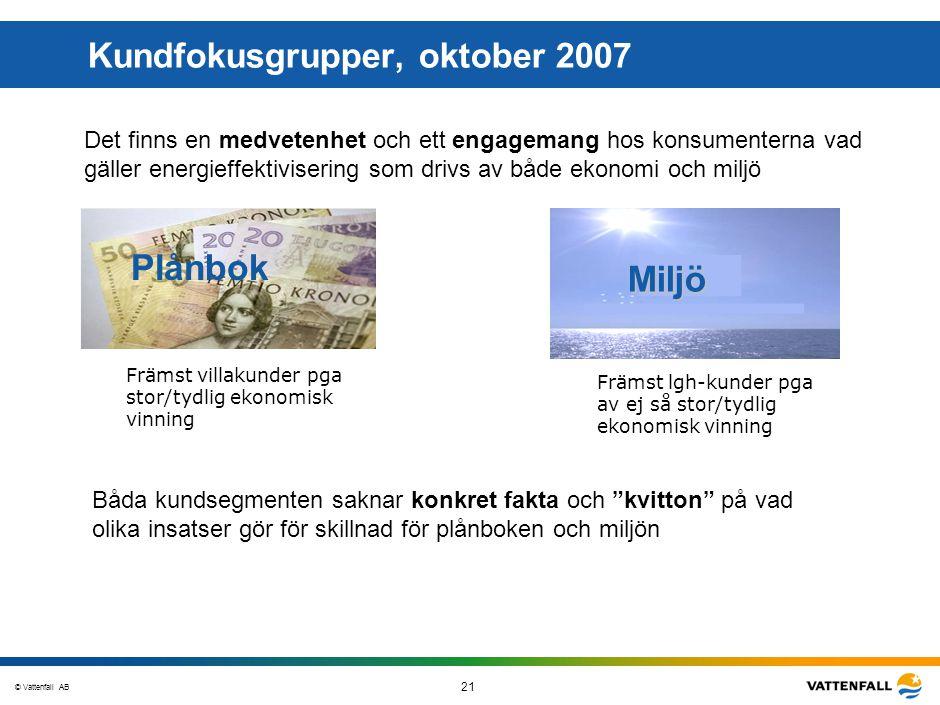 © Vattenfall AB 21 STO-STV080-20070108-A1-GlobalMappingOfGGAO_FINAL Kundfokusgrupper, oktober 2007 Det finns en medvetenhet och ett engagemang hos kon