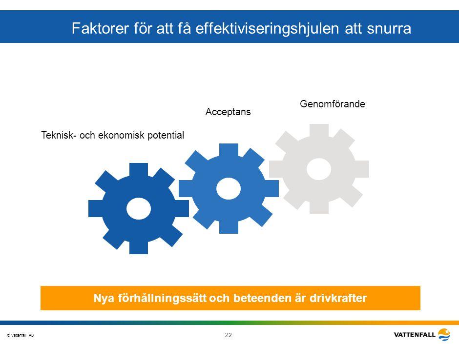 © Vattenfall AB 22 STO-STV080-20070108-A1-GlobalMappingOfGGAO_FINAL Faktorer för att få effektiviseringshjulen att snurra Nya förhållningssätt och bet