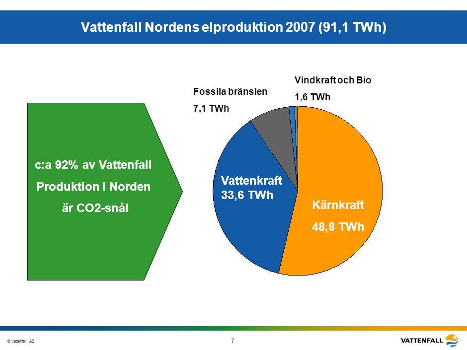 © Vattenfall AB 7 STO-STV080-20070108-A1-GlobalMappingOfGGAO_FINAL Vattenfall Nordens elproduktion 2007 (91,1 TWh) Vindkraft och Bio 1,6 TWh Vattenkra