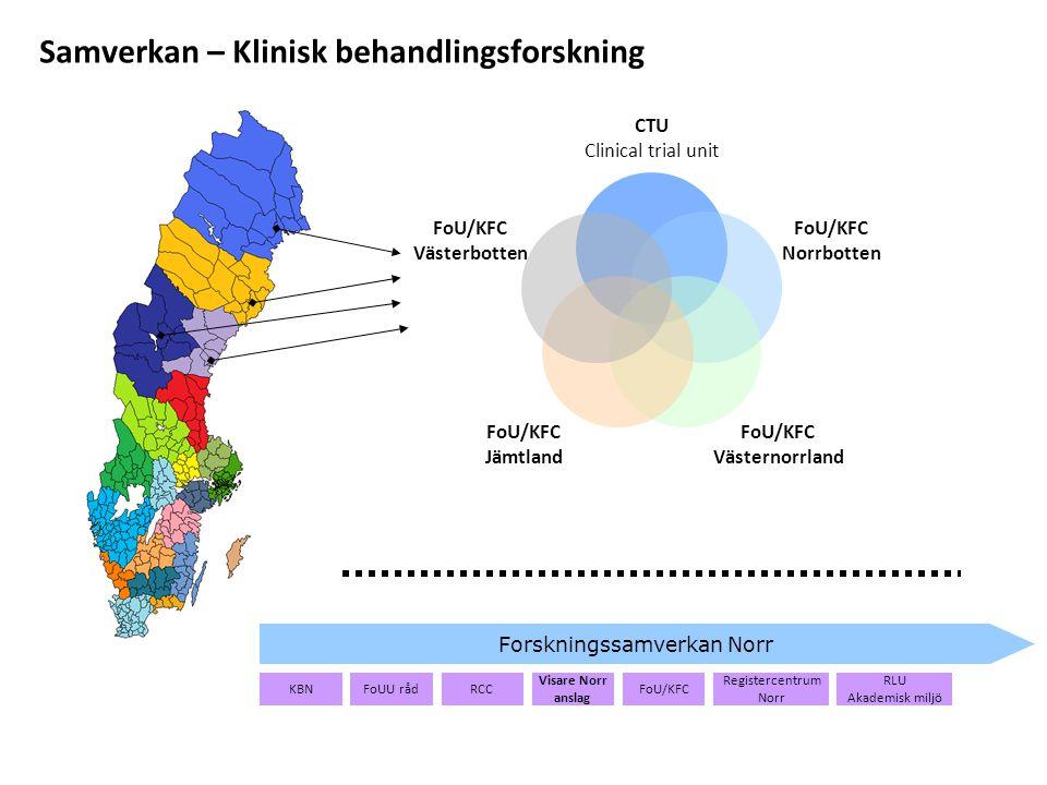 CTU Clinical trial unit FoU/KFC Norrbotten FoU/KFC Västernorrlan d FoU/KFC Jämtland FoU/KFC Västerbotten Samverkan – Klinisk behandlingsforskning Fors