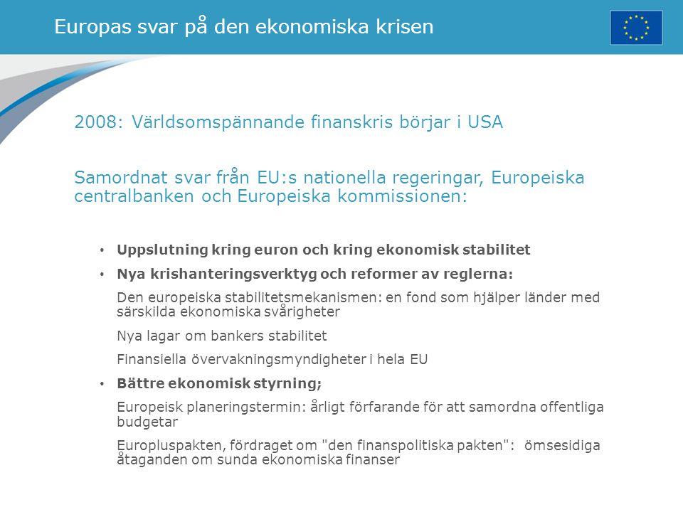 Europas svar på den ekonomiska krisen 2008: Världsomspännande finanskris börjar i USA Samordnat svar från EU:s nationella regeringar, Europeiska centr