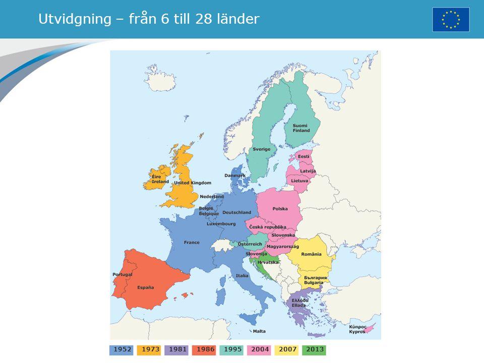 Den inre marknaden – valfrihet Den inre marknaden har lett till: Signifikanta minskningar i priset på många varor och tjänster, inklusive flygbiljetter och telefonsamtal Fler valmöjligheter för konsumenterna 2,8 miljoner nya jobb.