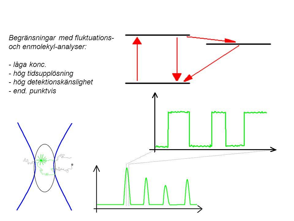 Begränsningar med fluktuations- och enmolekyl-analyser: - låga konc.