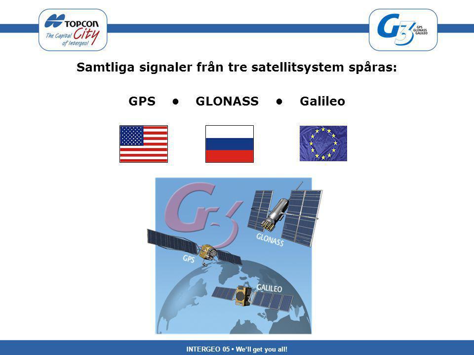 INTERGEO 05 We'll get you all! Samtliga signaler från tre satellitsystem spåras: GPS GLONASS Galileo