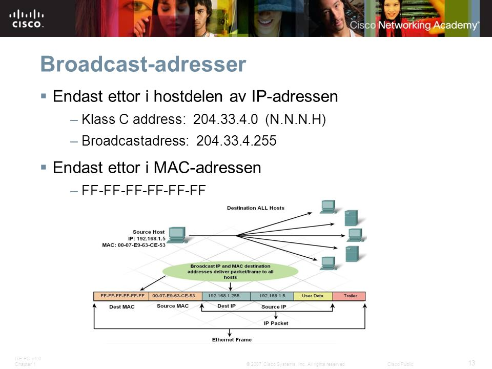 ITE PC v4.0 Chapter 1 13 © 2007 Cisco Systems, Inc. All rights reserved.Cisco Public Broadcast-adresser  Endast ettor i hostdelen av IP-adressen – Kl