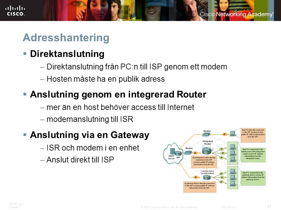 ITE PC v4.0 Chapter 1 21 © 2007 Cisco Systems, Inc. All rights reserved.Cisco Public Adresshantering  Direktanslutning – Direktanslutning från PC:n t