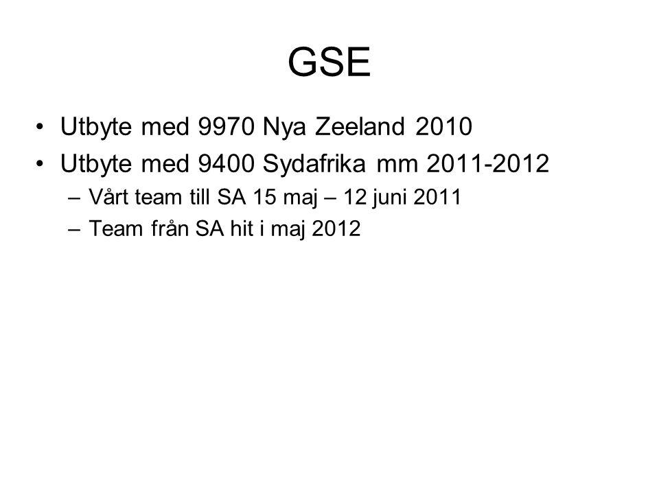 GSE Utbyte med 9970 Nya Zeeland 2010 Utbyte med 9400 Sydafrika mm 2011-2012 –Vårt team till SA 15 maj – 12 juni 2011 –Team från SA hit i maj 2012