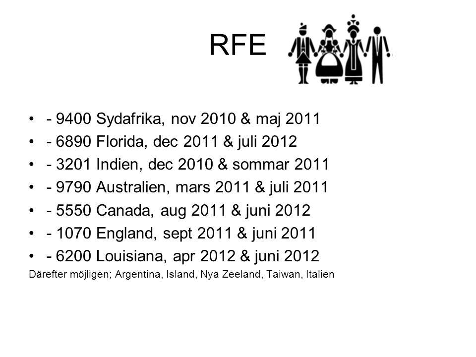 RFE - 9400 Sydafrika, nov 2010 & maj 2011 - 6890 Florida, dec 2011 & juli 2012 - 3201 Indien, dec 2010 & sommar 2011 - 9790 Australien, mars 2011 & ju