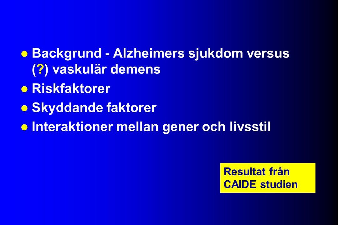 Backgrund - Alzheimers sjukdom versus (?) vaskulär demens Riskfaktorer Skyddande faktorer Interaktioner mellan gener och livsstil Resultat från CAIDE studien