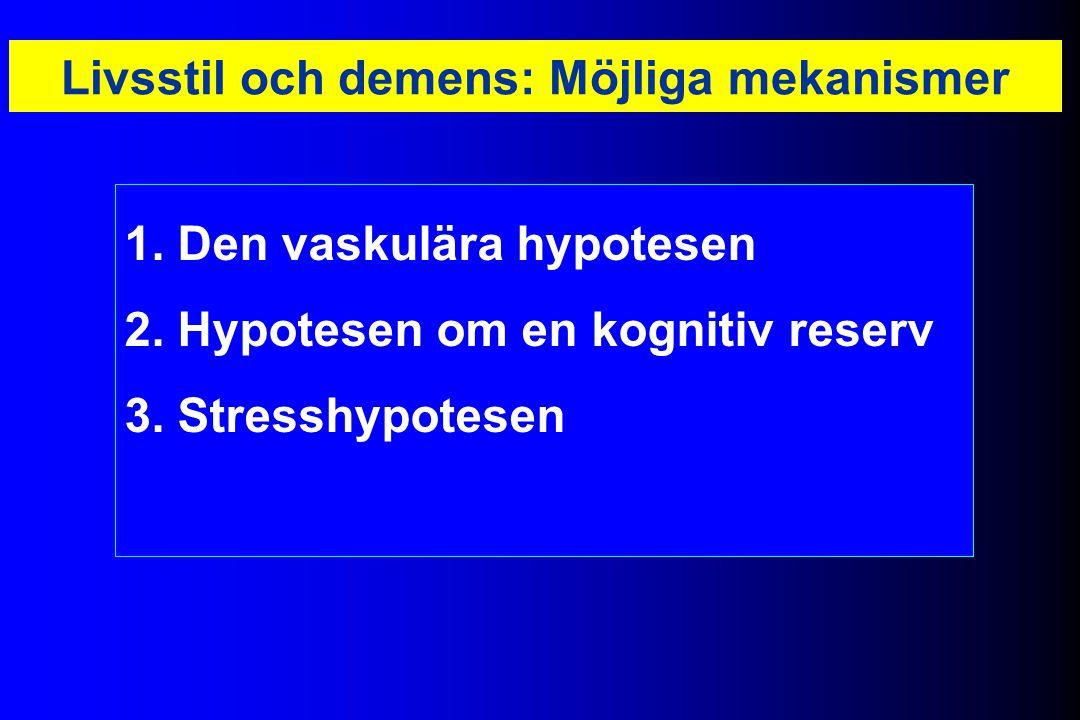 Livsstil och demens: Möjliga mekanismer 1.Den vaskulära hypotesen 2.