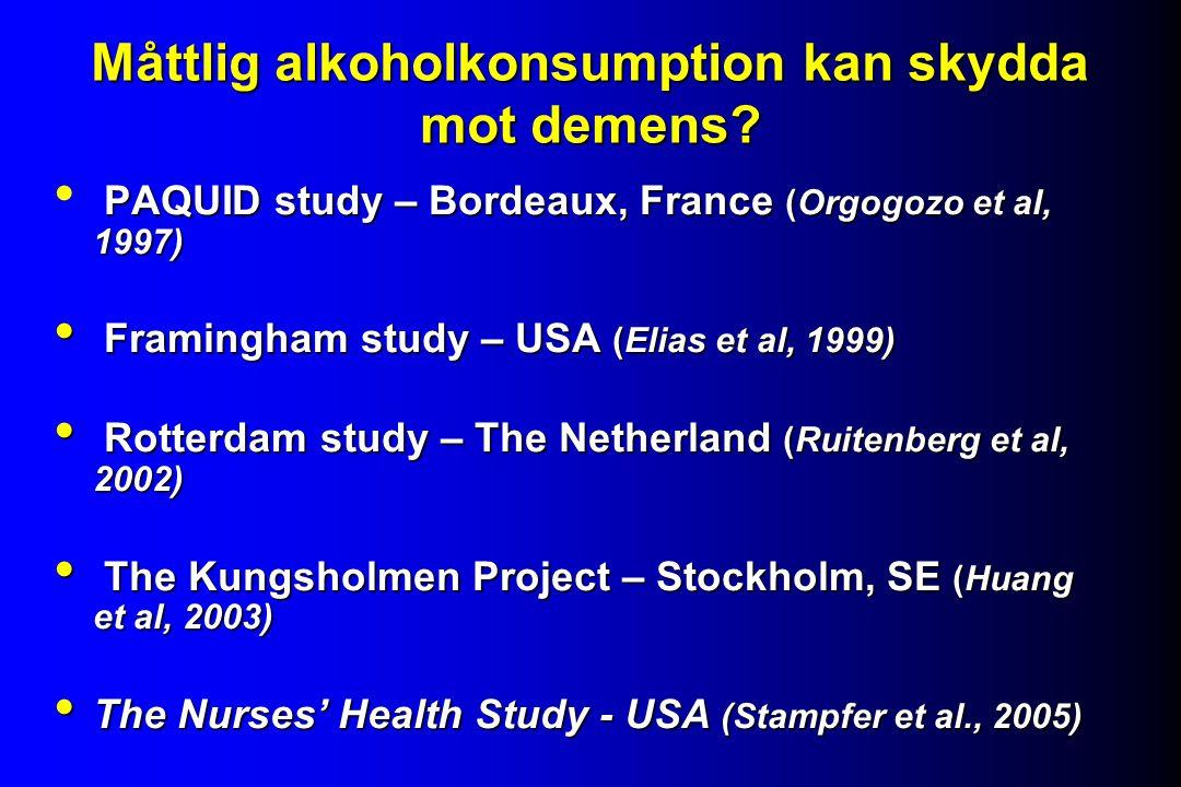 Måttlig alkoholkonsumption kan skydda mot demens? PAQUID study – Bordeaux, France (Orgogozo et al, 1997) Framingham study – USA (Elias et al, 1999) Fr
