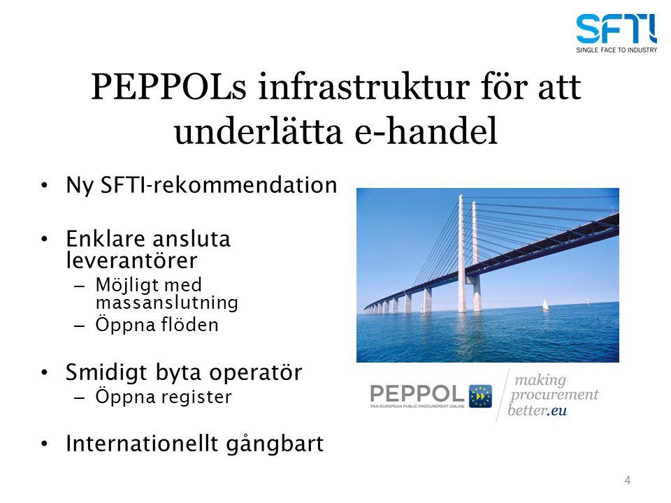 PEPPOLs infrastruktur för att underlätta e-handel 4 Ny SFTI-rekommendation Enklare ansluta leverantörer – Möjligt med massanslutning – Öppna flöden Smidigt byta operatör – Öppna register Internationellt gångbart