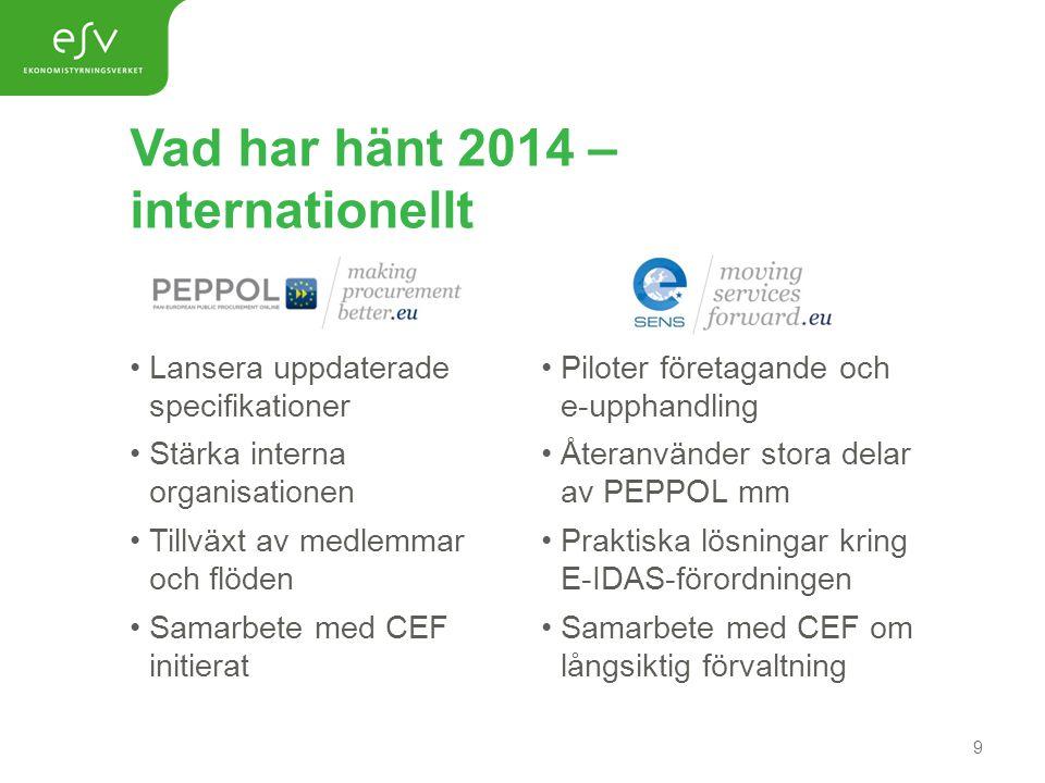 Vad har hänt 2014 – internationellt Lansera uppdaterade specifikationer Stärka interna organisationen Tillväxt av medlemmar och flöden Samarbete med CEF initierat Piloter företagande och e-upphandling Återanvänder stora delar av PEPPOL mm Praktiska lösningar kring E-IDAS-förordningen Samarbete med CEF om långsiktig förvaltning 9