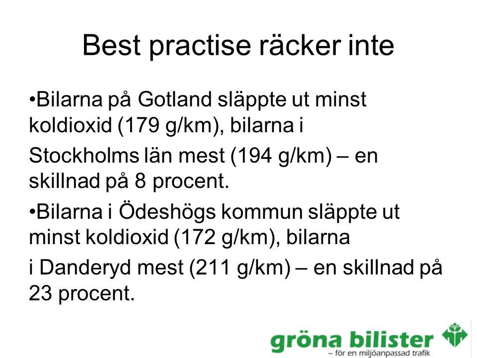 Best practise räcker inte Bilarna på Gotland släppte ut minst koldioxid (179 g/km), bilarna i Stockholms län mest (194 g/km) – en skillnad på 8 procent.