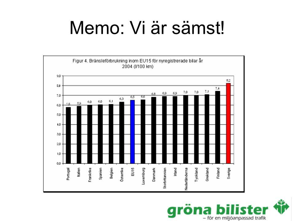 Memo: Vi är sämst!