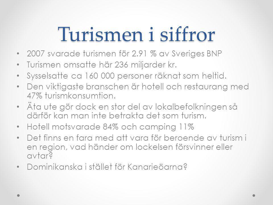 Turismen i siffror 2007 svarade turismen för 2.91 % av Sveriges BNP Turismen omsatte här 236 miljarder kr. Sysselsatte ca 160 000 personer räknat som