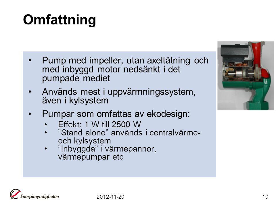10 Omfattning Pump med impeller, utan axeltätning och med inbyggd motor nedsänkt i det pumpade mediet Används mest i uppvärmningssystem, även i kylsys